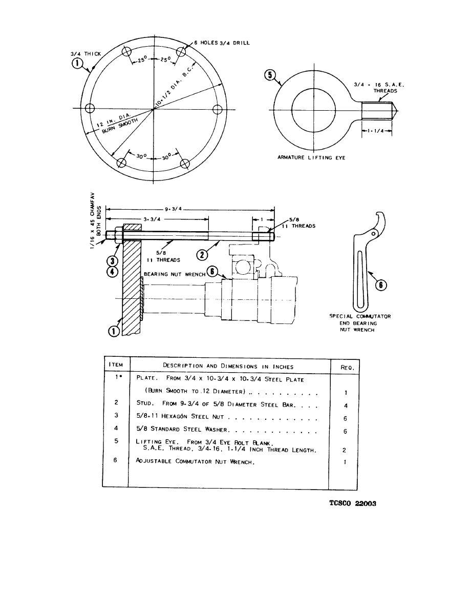 Generator Bearing Puller : Figure traction generator bearing puller tools