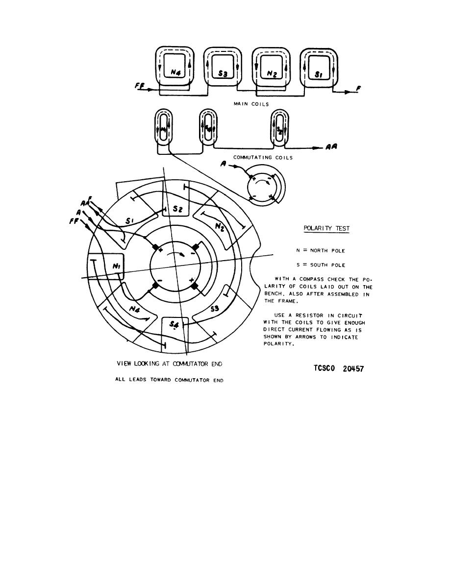 figure 18  traction motor field wiring diagram