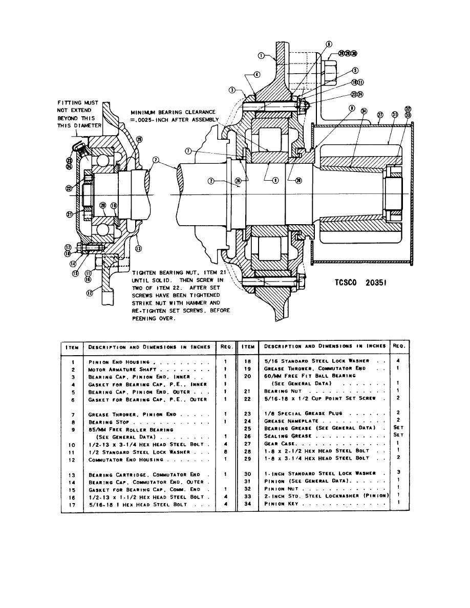Traction Motor Diagram Explore Schematic Wiring Armature Figure 19 Bearing Assembly Rh Railroadmanuals Tpub Com Circuit